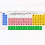 Periodic Table Flyer Pens